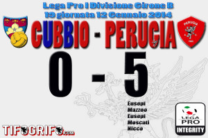 ScoreGubbio