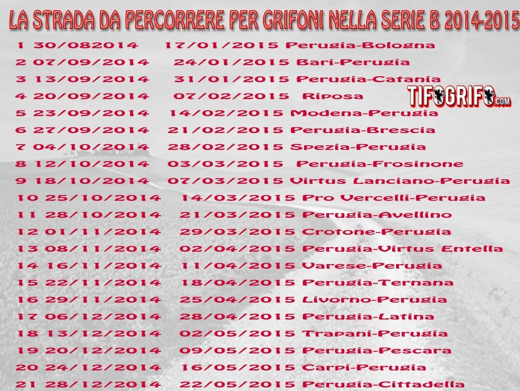 GRAFICA CAMPIONATO Bp