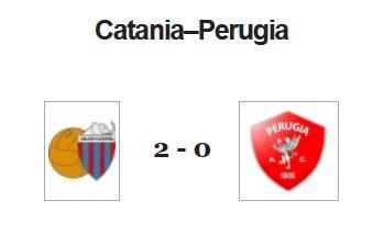 CataniaPg20