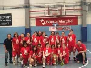 pallacanestro perugia campione u.13