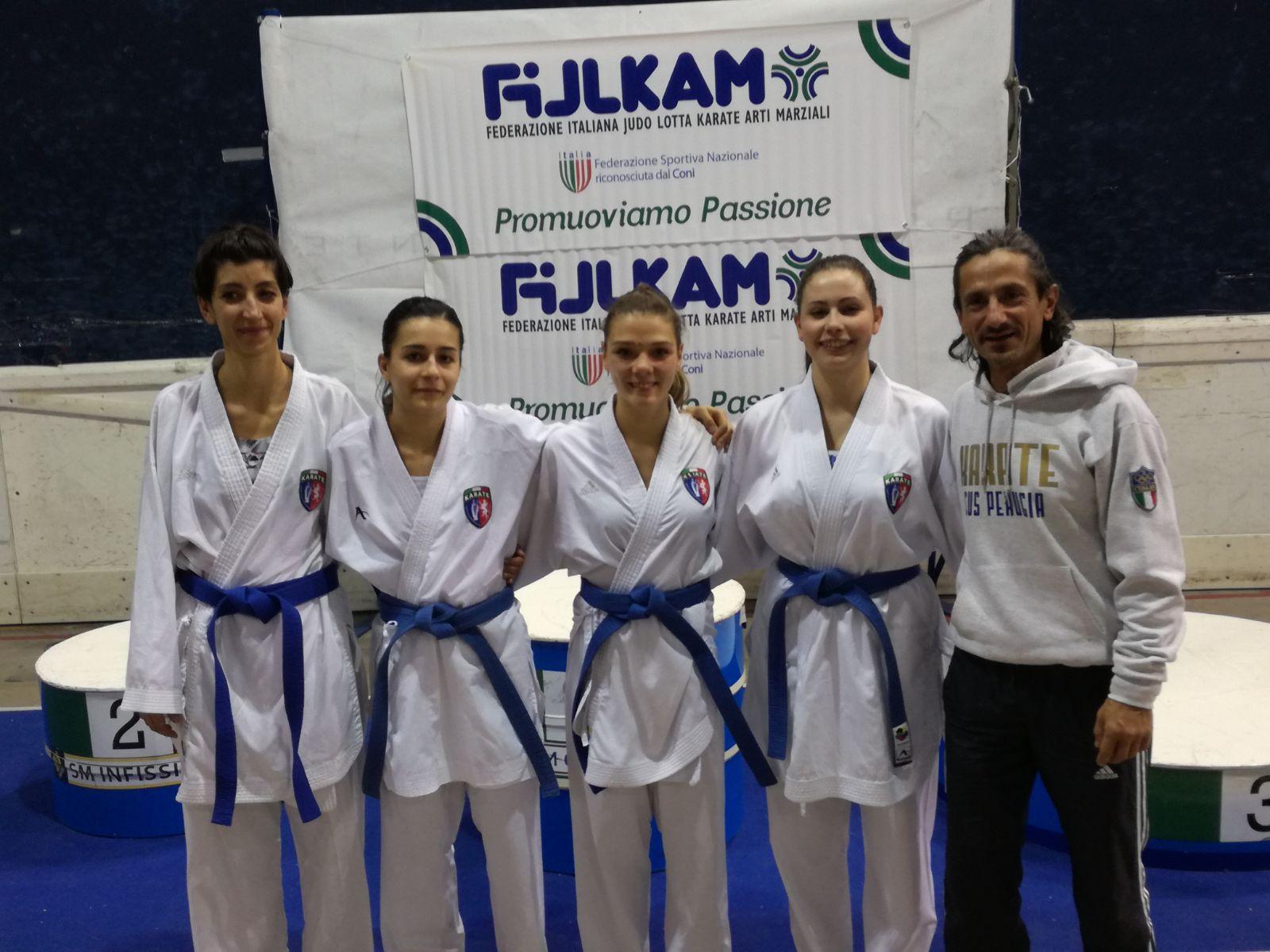 Fijlkam Karate Calendario Gare 2020.Cus Perugia Karate 2 Assoluti Fijlkam Squadre Femminili